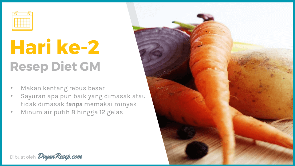 Resep Diet GM Day 4 Karya Iegayanti W.